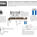 How to Pre-Install an Espresso Machine by Prima Coffee. #infographic #coffee  #espressomachine   Coffee shop business, Espresso coffee machine, Coffee  equipment