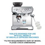 Best Espresso Machine Cleaning Tablets in 2020 - Ratings, Prices, Products  | CoffeeCupNews