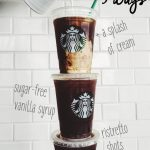 The Iced Americano is a simple classic made with espresso, water and ice—this  makes it the perfect drink…   Sugar free vanilla syrup, Coffee recipes, Iced  americano