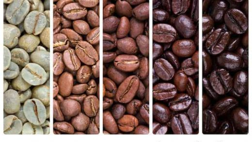 What Type Of Coffee Has The Most Caffeine?
