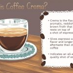 What is Espresso Crema? Facts about Crema |The Tenshi Coffee