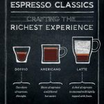 Starbucks Honours Coffee Artistry with New Flat White – FAB News