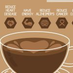 Health Benefits of Drinking More Coffee | Espresso Dolce| The Ultimate Cup  of Coffee