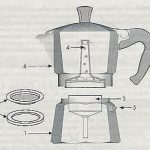 FAQ: How Does A Stovetop Espresso Maker Work? • Top Off My Coffee Please