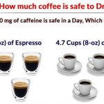 How Much Caffeine In Cup Coffee - Image of Coffee and Tea