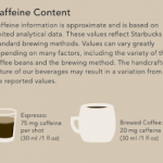 The (not so) clean mommy: Caffeine (and Starbucks) during pregnancy