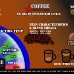 How to avoid bitter or sour tasting cofee