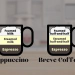 What Is a Breve Coffee? America's Rich, New Espresso Drink