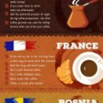 How to Drink Coffee Like a Local   The Unexpected Traveller