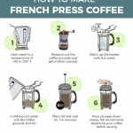 How To Make Espresso Coffee With French Press - arxiusarquitectura