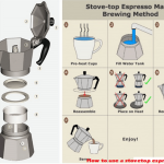 Stove espresso maker is a machine used to make coffee tastes delicious and  taste that every person… | Espresso maker stovetop, Espresso maker, Best espresso  machine