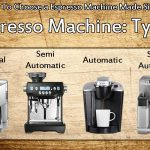 All Expresso Machines Articles on Coffee Tool Box