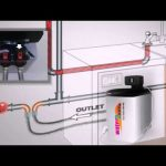 How you can easily install your water2buy water softener - YouTube