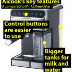 Aicook One Touch Espresso Machine looks like a good deal, but is it? |  101Coffeemachines.Info