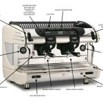 Machine guide - HOW TO START A COFFEE SHOP.CO.UK