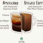 In Starbucks, how much caffeine is in the Americano decaf? - Quora
