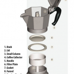 Bialetti Coffee Maker Instructions - Image of Coffee and Tea