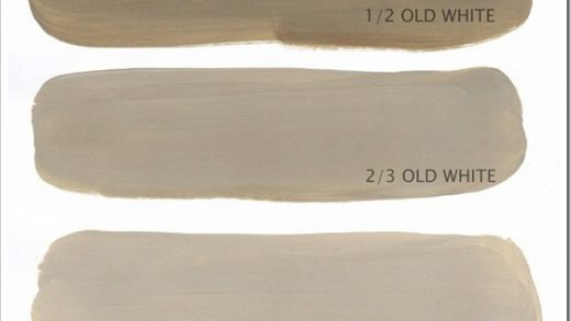 Annie Sloan Chalk Paint lovers: Here is my extended colours range   c i r u  e l o i n t e r i o r s