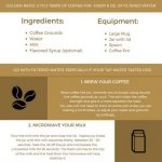 Calaméo - How To Make A Latte At Home Without An Espresso Machine
