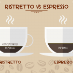 Ristretto vs Espresso: What's the Difference? - Coffee Affection