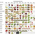 Infographic: Table of Esters and their Smells   James Kennedy