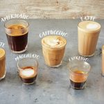 What's the Drip – The spill on all things coffee, curated by yours truly.