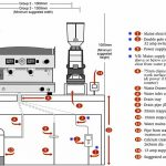 Coffee Machine Install Guide   Arden Coffee Sales Limited