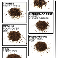 Whether you're brewing a French Press, Chemex, Pour Over, Cold Brew,  Espresso, or Aeropress, you need to find… | Coffee grinds, Coffee brewing  methods, Coffee beans