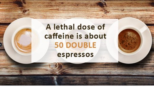 A lethal dose of caffeine is about 50 double espressos   Laugh Break