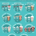 How Much Caffeine You Can Have While Pregnant