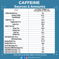 Is It Safe To Consume Caffeine While Pregnant? – Food Insight