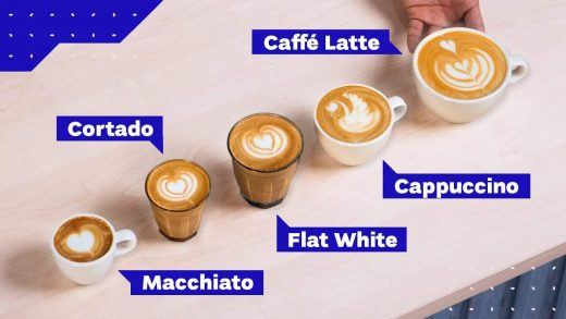 How would you compare a breve to a cappuccino? - Quora