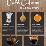 How To Make Cuban Coffee Without An Espresso Maker - arxiusarquitectura