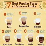 Does a 'double shot' of espresso really use twice as much ground coffee? -  Quora